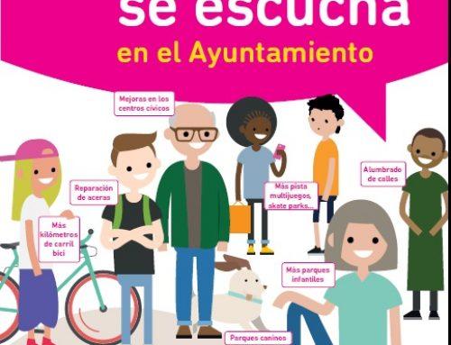 El Ayuntamiento de Valladolid consolida los Presupuestos Participativos con la puesta en marcha del tercer proceso